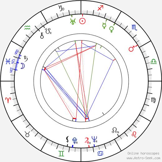 Sergei Sidelyov tema natale, oroscopo, Sergei Sidelyov oroscopi gratuiti, astrologia