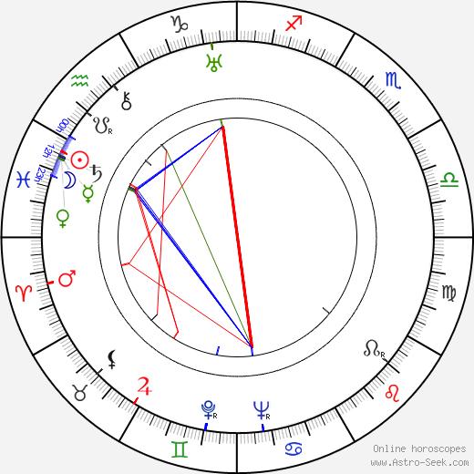 Berthe Ostyn birth chart, Berthe Ostyn astro natal horoscope, astrology
