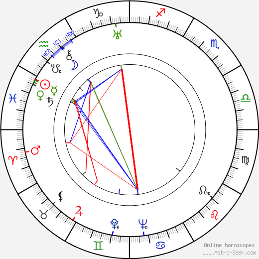 Jeanne Aubert tema natale, oroscopo, Jeanne Aubert oroscopi gratuiti, astrologia