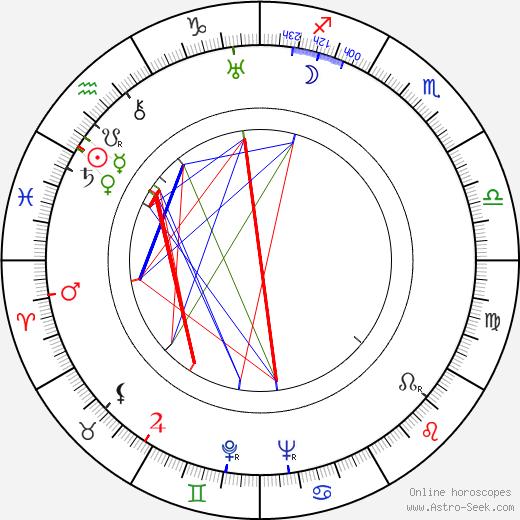 Osvaldo Valenti день рождения гороскоп, Osvaldo Valenti Натальная карта онлайн