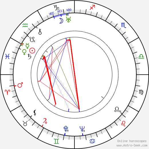 Richard Groschopp tema natale, oroscopo, Richard Groschopp oroscopi gratuiti, astrologia