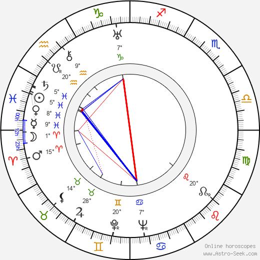 Simone Vaudry Биография в Википедии 2020, 2021