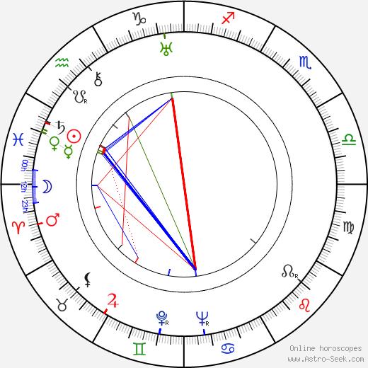 Simone Vaudry день рождения гороскоп, Simone Vaudry Натальная карта онлайн