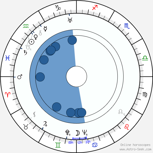 Ted Eshbaugh wikipedia, horoscope, astrology, instagram