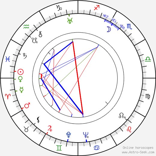 Paul J. Smith astro natal birth chart, Paul J. Smith horoscope, astrology