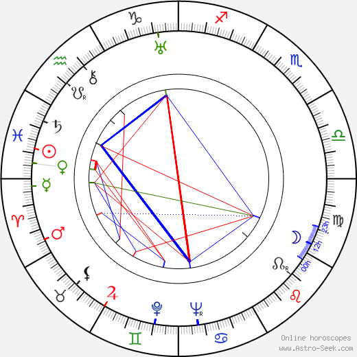 Sidney Meyers astro natal birth chart, Sidney Meyers horoscope, astrology