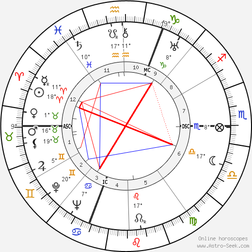 Antal Dorati birth chart, biography, wikipedia 2020, 2021