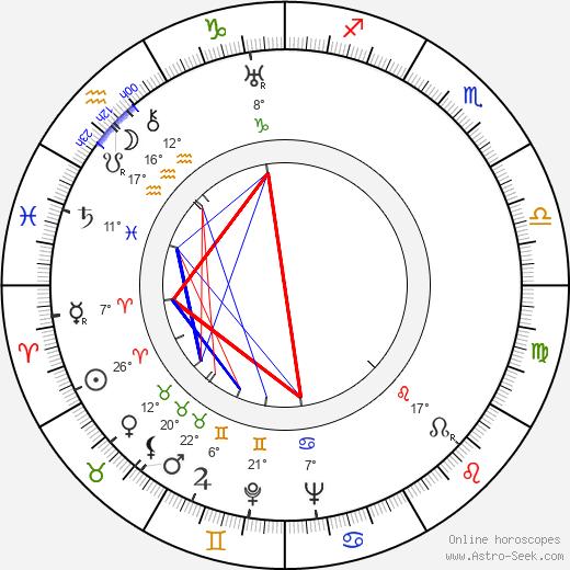 Arthur Lake birth chart, biography, wikipedia 2019, 2020