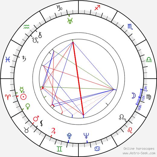 Jack O'Shea tema natale, oroscopo, Jack O'Shea oroscopi gratuiti, astrologia