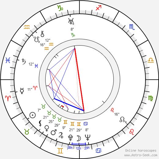 Kurt Gödel tema natale, biography, Biografia da Wikipedia 2020, 2021