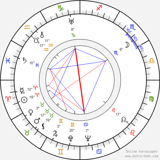 Lili Darvas birth chart, biography, wikipedia 2019, 2020