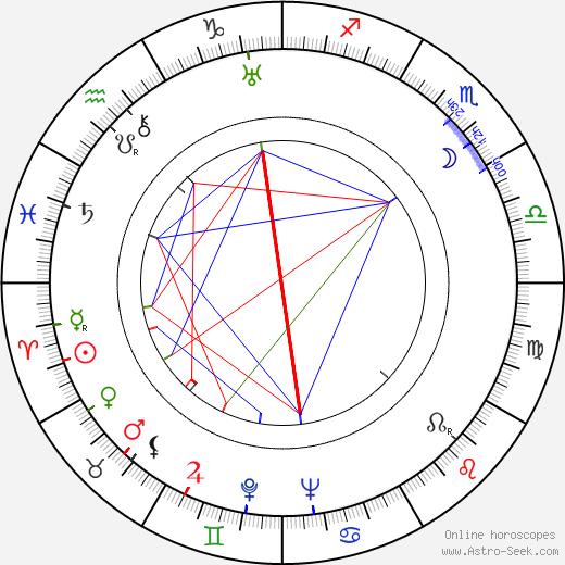 Лили Дарваш Lili Darvas день рождения гороскоп, Lili Darvas Натальная карта онлайн
