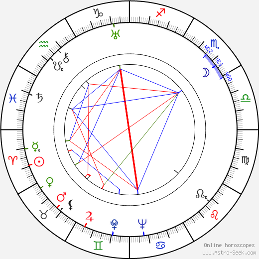Lili Darvas astro natal birth chart, Lili Darvas horoscope, astrology