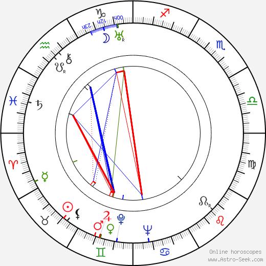 Addison Randall tema natale, oroscopo, Addison Randall oroscopi gratuiti, astrologia