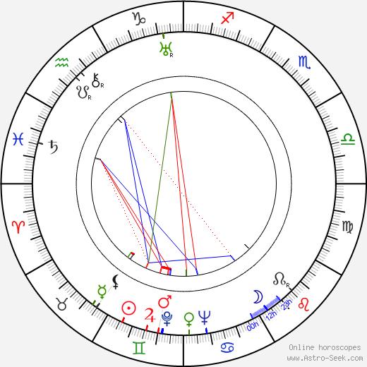 Matti Lehtelä birth chart, Matti Lehtelä astro natal horoscope, astrology