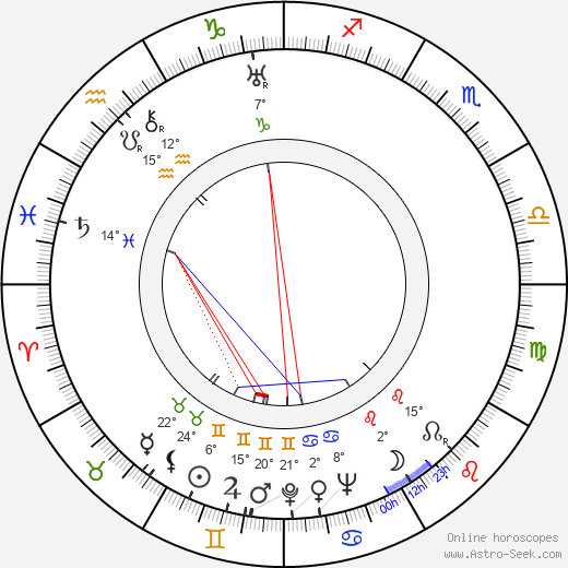 Rolf Marbot birth chart, biography, wikipedia 2019, 2020