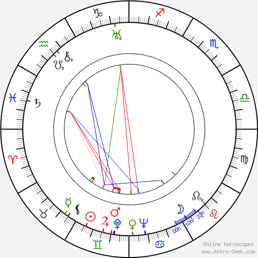 Rolf Marbot birth chart, Rolf Marbot astro natal horoscope, astrology