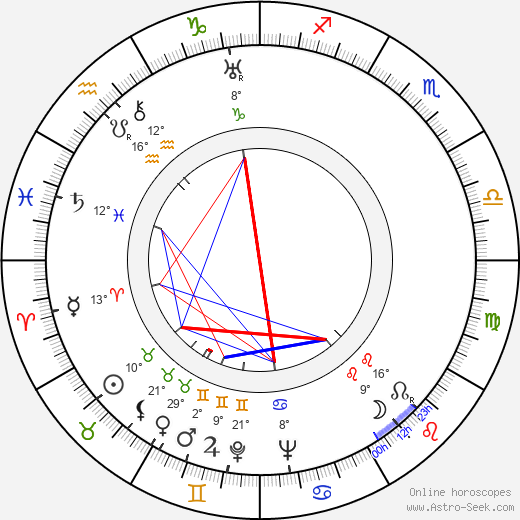 Rose Hobart birth chart, biography, wikipedia 2019, 2020
