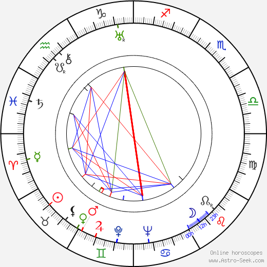 Yuri Tolubeyev tema natale, oroscopo, Yuri Tolubeyev oroscopi gratuiti, astrologia