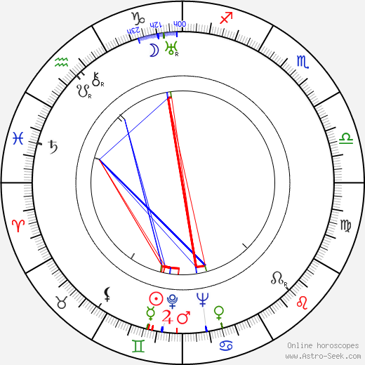 Arnošt Faltýnek astro natal birth chart, Arnošt Faltýnek horoscope, astrology