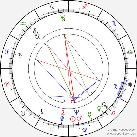 Catherine Cookson birth chart, Catherine Cookson astro natal horoscope, astrology