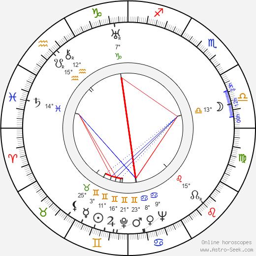 Delos V. Smith Jr. birth chart, biography, wikipedia 2019, 2020