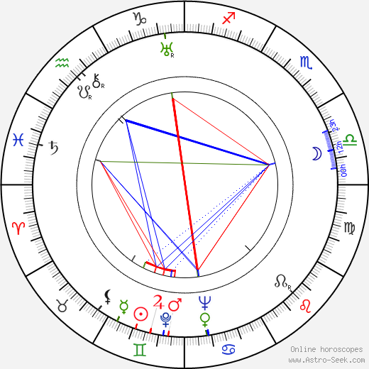Delos V. Smith Jr. astro natal birth chart, Delos V. Smith Jr. horoscope, astrology