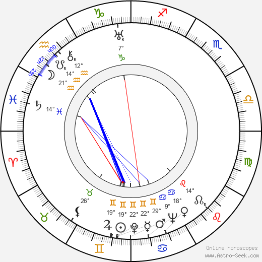 Eleanor Moore birth chart, biography, wikipedia 2020, 2021