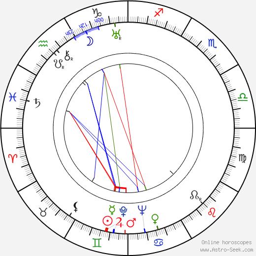 Emy Hagman birth chart, Emy Hagman astro natal horoscope, astrology