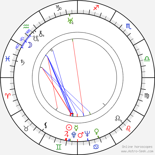 Frank Woodruff birth chart, Frank Woodruff astro natal horoscope, astrology