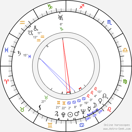 Hans Jaray birth chart, biography, wikipedia 2019, 2020