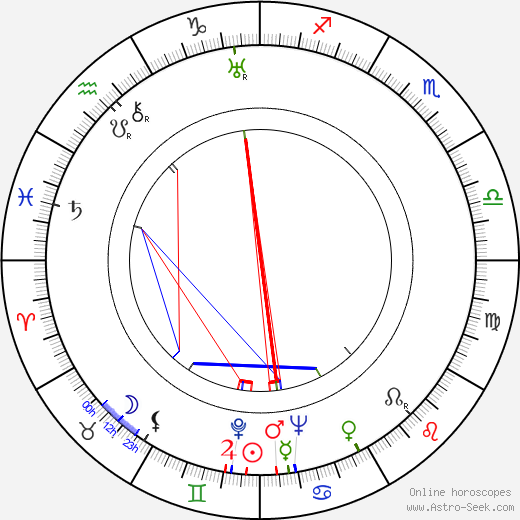 Helena D'Algy tema natale, oroscopo, Helena D'Algy oroscopi gratuiti, astrologia
