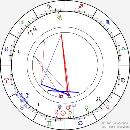 John Carroll tema natale, oroscopo, John Carroll oroscopi gratuiti, astrologia