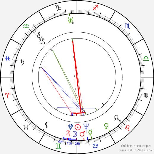 Karin Kavli birth chart, Karin Kavli astro natal horoscope, astrology