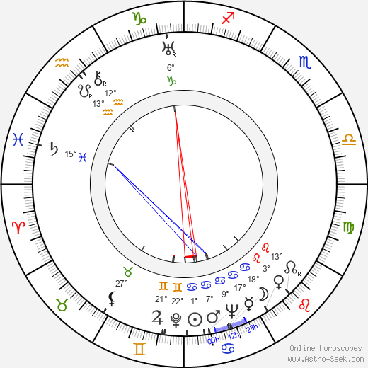 Lima Barreto birth chart, biography, wikipedia 2018, 2019