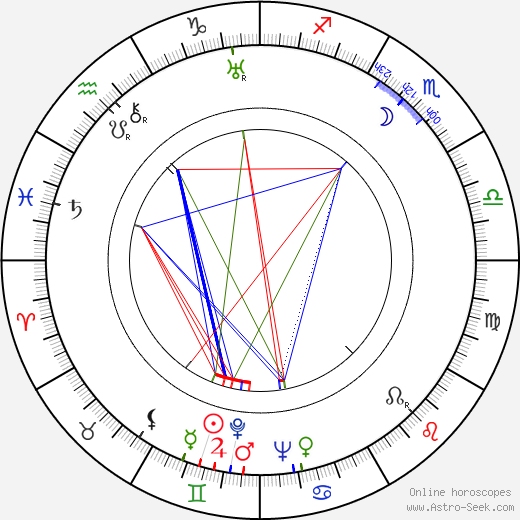 Margaret Rawlings astro natal birth chart, Margaret Rawlings horoscope, astrology