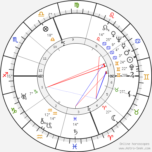 Paolo Stoppa birth chart, biography, wikipedia 2016, 2017
