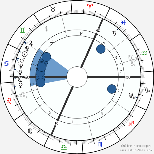 Pierre Fournier wikipedia, horoscope, astrology, instagram