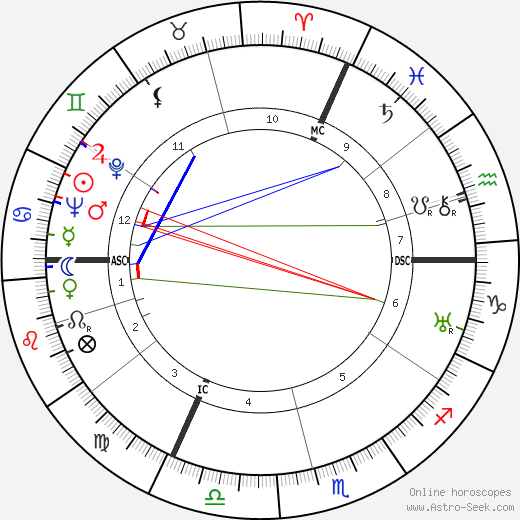 Pierre Fournier astro natal birth chart, Pierre Fournier horoscope, astrology