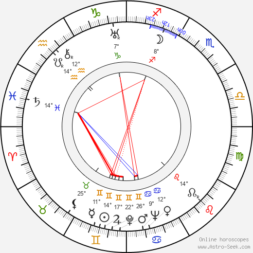Richard Pottier birth chart, biography, wikipedia 2019, 2020