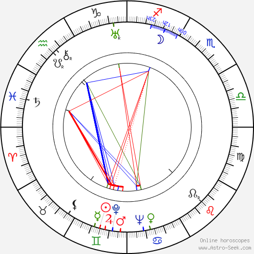 Richard Pottier astro natal birth chart, Richard Pottier horoscope, astrology