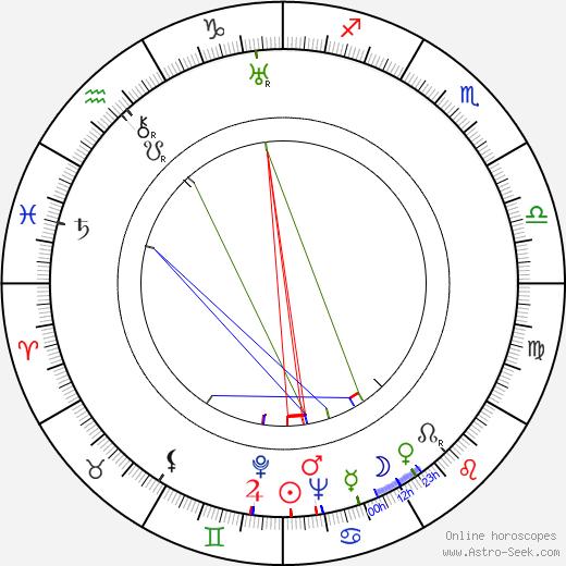 Siegfried Breuer tema natale, oroscopo, Siegfried Breuer oroscopi gratuiti, astrologia