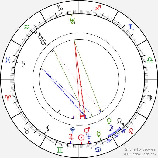Willard Maas astro natal birth chart, Willard Maas horoscope, astrology