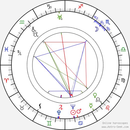Alan Webb birth chart, Alan Webb astro natal horoscope, astrology