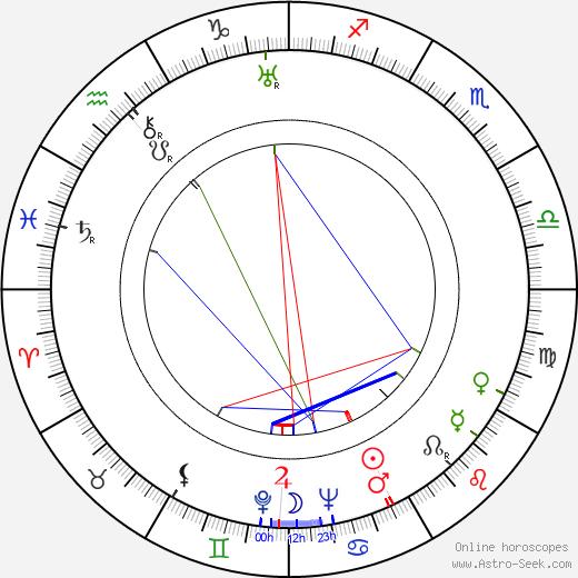 Ali Koskimaa birth chart, Ali Koskimaa astro natal horoscope, astrology