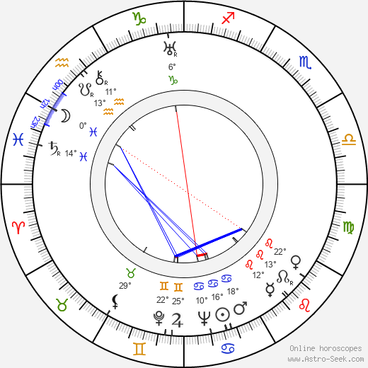 Amedeo Trilli birth chart, biography, wikipedia 2018, 2019