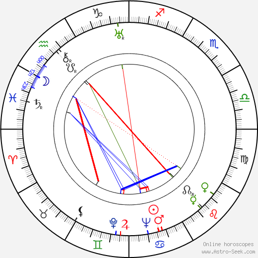 Amedeo Trilli astro natal birth chart, Amedeo Trilli horoscope, astrology