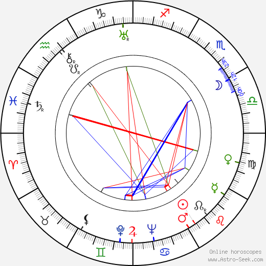 Aulis Blomstedt tema natale, oroscopo, Aulis Blomstedt oroscopi gratuiti, astrologia