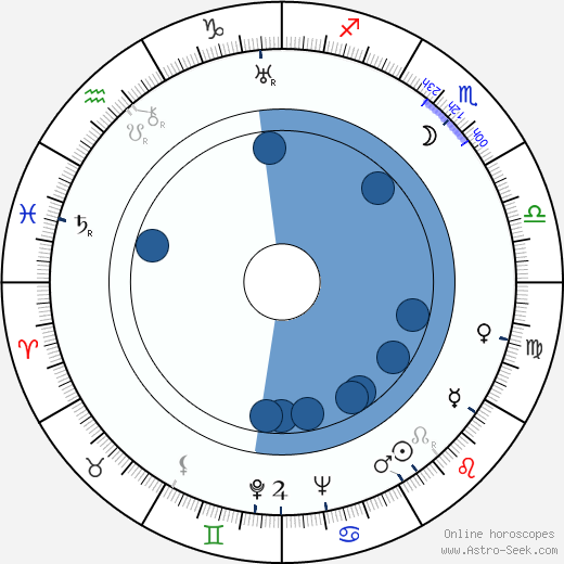 Darrell Ware wikipedia, horoscope, astrology, instagram