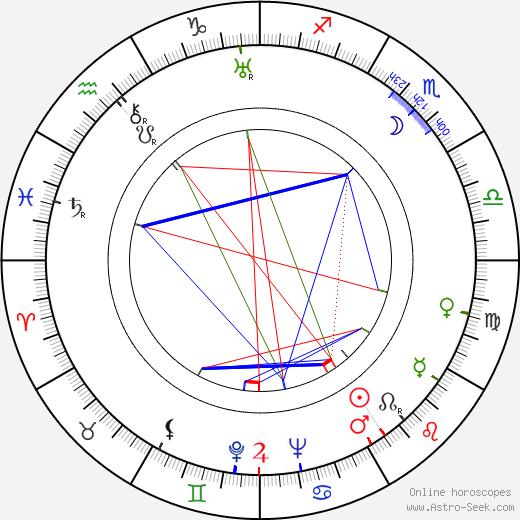 Darrell Ware tema natale, oroscopo, Darrell Ware oroscopi gratuiti, astrologia